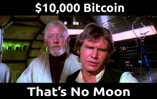 Bitcoin's Meteoric Price Rise This Year Crosses the $10K Zone