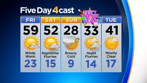 5day Latest Forecast: Wind Whipping Up Before Weekend Cool Down