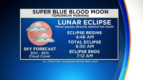 moon1 Forecast For Viewing Super Blue Blood Moon Includes Some Clouds