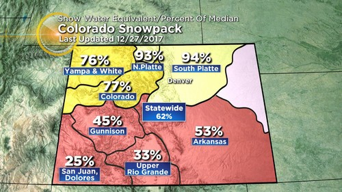 snowpack Latest Forecast: Arctic Air Is Losing Its Grip On The Front Range