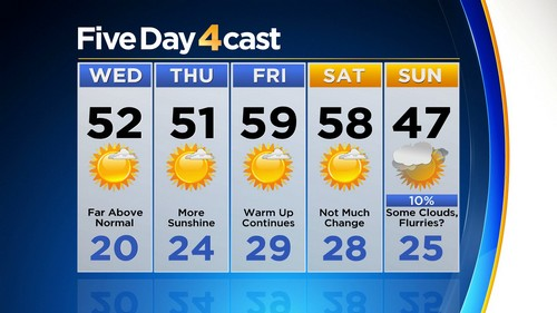 5day Latest Forecast: Even Milder Today As Colorado Stays 100% Dry