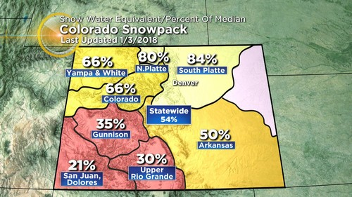 snowpack Latest Forecast: Even Milder Today As Colorado Stays 100% Dry