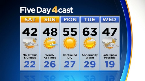 5day Latest Forecast: Mix Of Sun & Clouds With Light Mountain Snow
