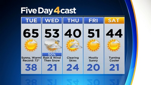 5day Latest Forecast: More Snow Heading For Colorado