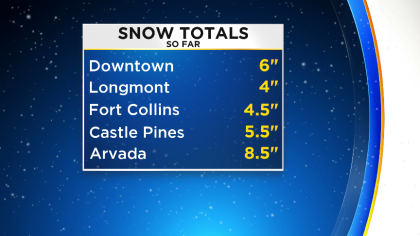 snow totals2 Latest Forecast: Snow Storm Slowly Moving Out