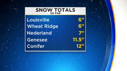 snow totals nutu Latest Forecast: Snow Storm Slowly Moving Out