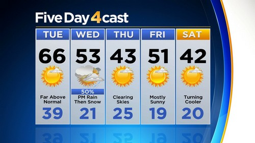 5day Latest Forecast: Storm In California Heading For Colorado Next