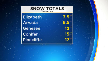 snow totals nutu2 Latest Forecast: Warming Up After Winter Blast