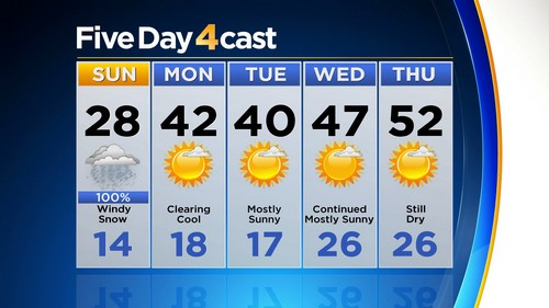 5day Latest Forecast: Winter Storm Warning For Denver