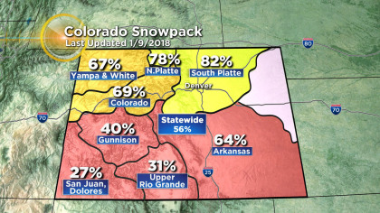 snowpack Snowpack Varies Greatly Across Colorado