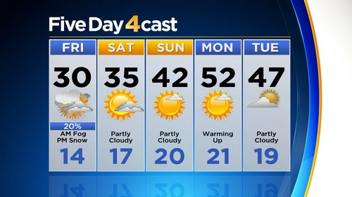 5day Latest Forecast: Another Day of Sun To Snow