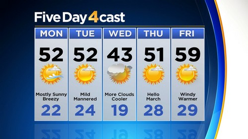 5day Latest Forecast: Looking At A Monday Warm Up