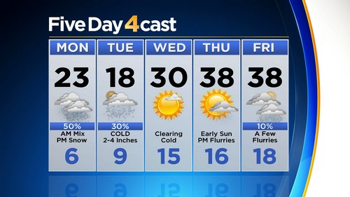 5day Latest Forecast: Major Weather Change To Bring Cold & Snow