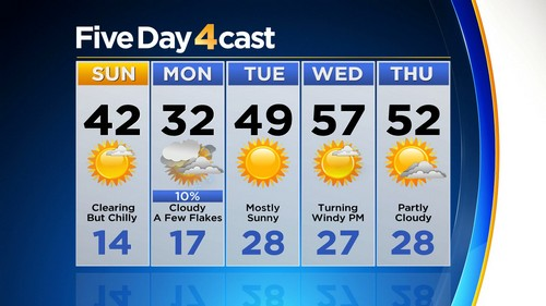 5day Latest Forecast: Snow Moves Out With Cold Taking Over
