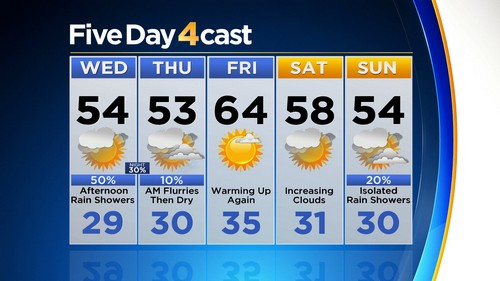 5day Latest Forecast: More Rain & Snow Possible Wednesday