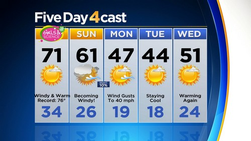 5day Latest Forecast: More Wind & Warmth Ahead Of Mountain Snow