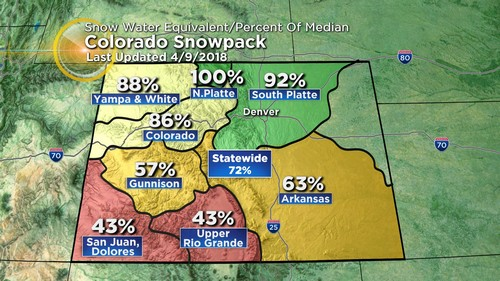 snowpack Latest Forecast: Major Warm Up, But Gusty Winds