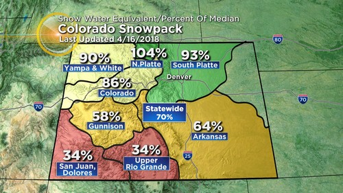 snowpack Latest Forecast: Warming Again Quickly