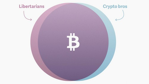 Venn diagram crypto and libertarian_colorcorrected