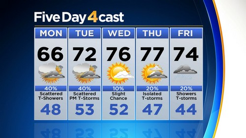 5day Latest Forecast: More Severe Storms Possible