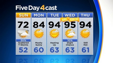 5day Latest Forecast: Much Cooler With Scattered Storms, Some Severe