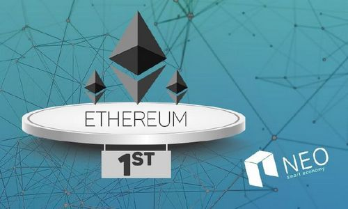 china ethereum