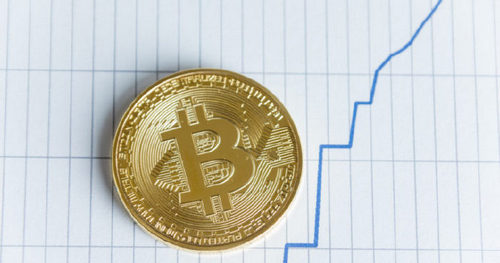 CNBC Analyst Predicts Bitcoin Bounce Back Based Purely on Market Tacticals