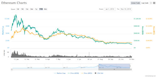 Bitcoin Bloodbath Continues in Another Red Day for Cryptocurrencies
