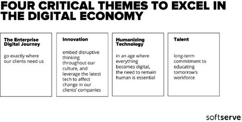 Three More Ways To Advance Your Innovation Efforts
