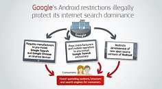 European Commission Fines Google for Record €4.34 billion for Illegal Practices