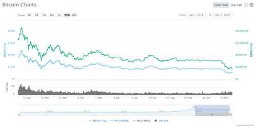 Bitcoin is on the Verge of Falling Apart, Says Paul Donovan