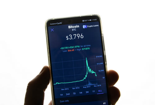 What's Next For The Bitcoin Price?, Crypto Analysts Weigh In
